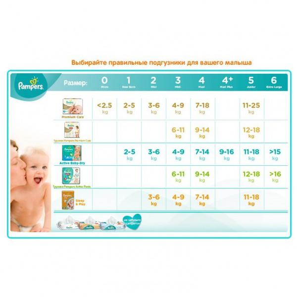 Подгузники Pampers Sleep&Play 4 (7-14 кг) 86 шт.: цена 1059 руб